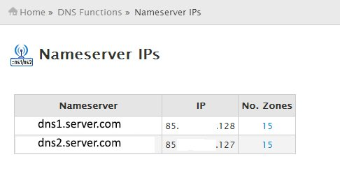 Nameserver IPs